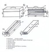 Коробка Низенькова (в комплекте)